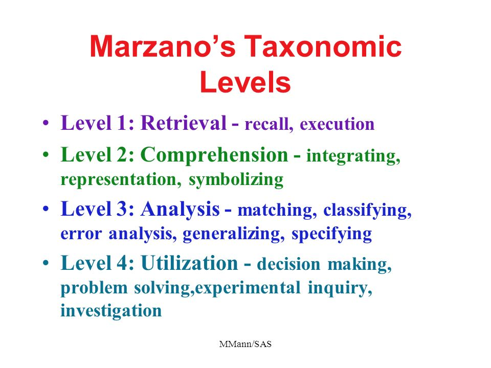 Marzano's Taxonomic Levels