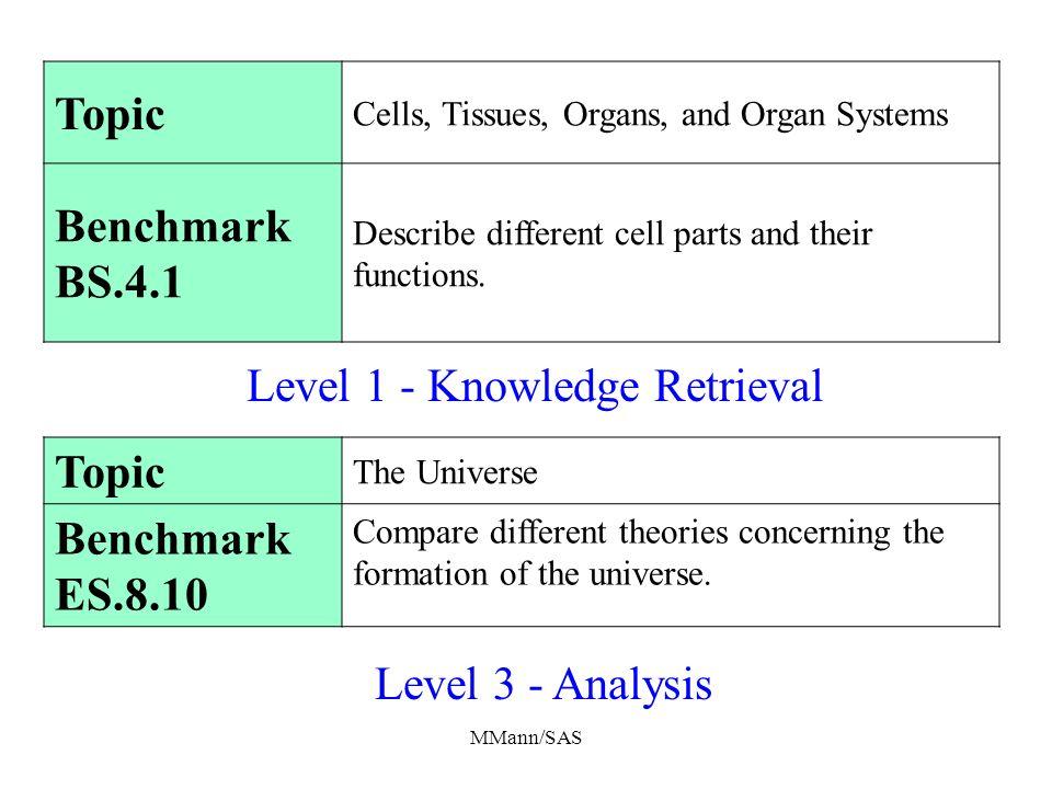 Level 1 - Knowledge Retrieval