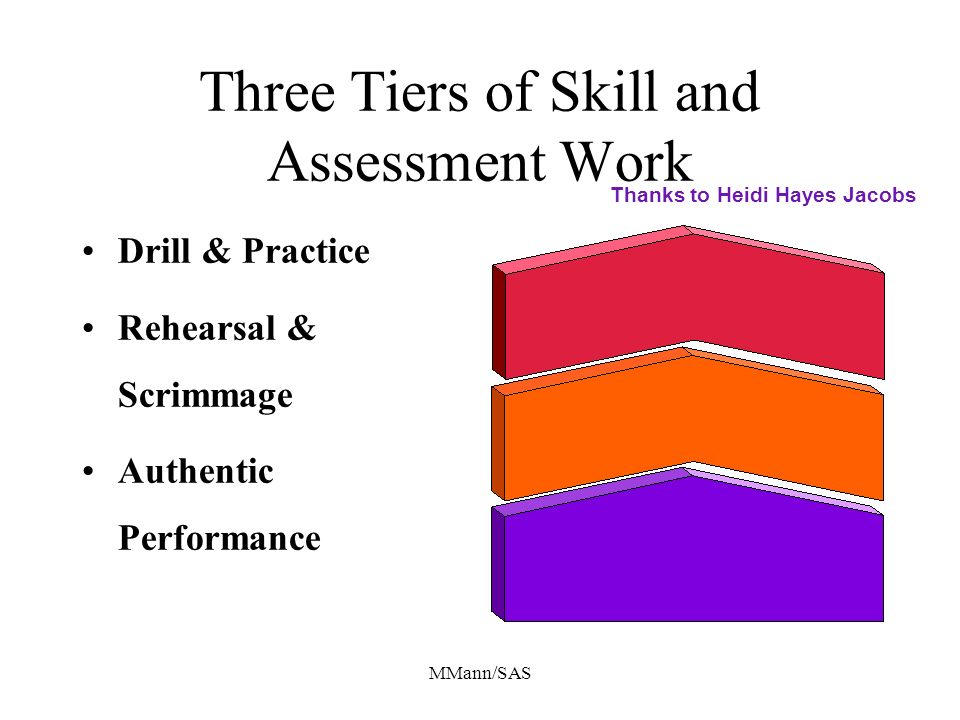 Three Tiers of Skill and Assessment Work