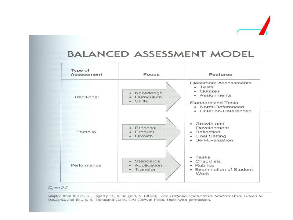 Balanced Assessment Model