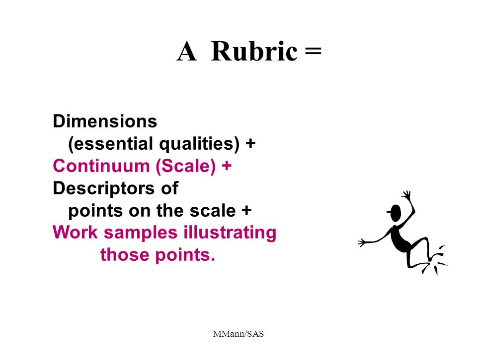 A Rubric = Dimensions (essential qualities) + Continuum (Scale) +