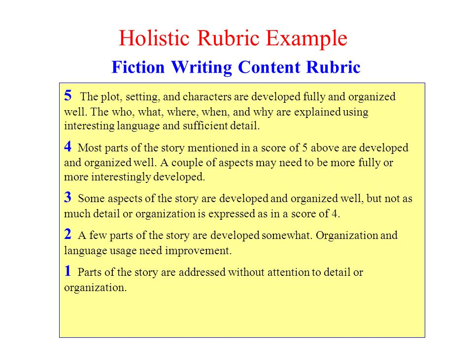 essay holistic rubric Essay rubric directions: your essay will be graded based on this rubric consequently, use this rubric as a guide when writing your essay and check it again before .