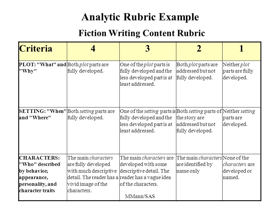 rubrics for analytical essays Creating a rubric takes time and requires thought and experimentation here you can see the steps used to create two kinds of rubric: one for problems in a physics exam for a small, upper-division physics course, and another for an essay assignment in a large, lower-division sociology course.