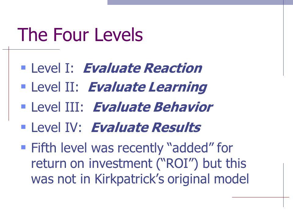 Kirkpatrick s Training Evaluation Model RESULTS BEHAVIOR LEARNING  REACTION Four Levels of Evaluation