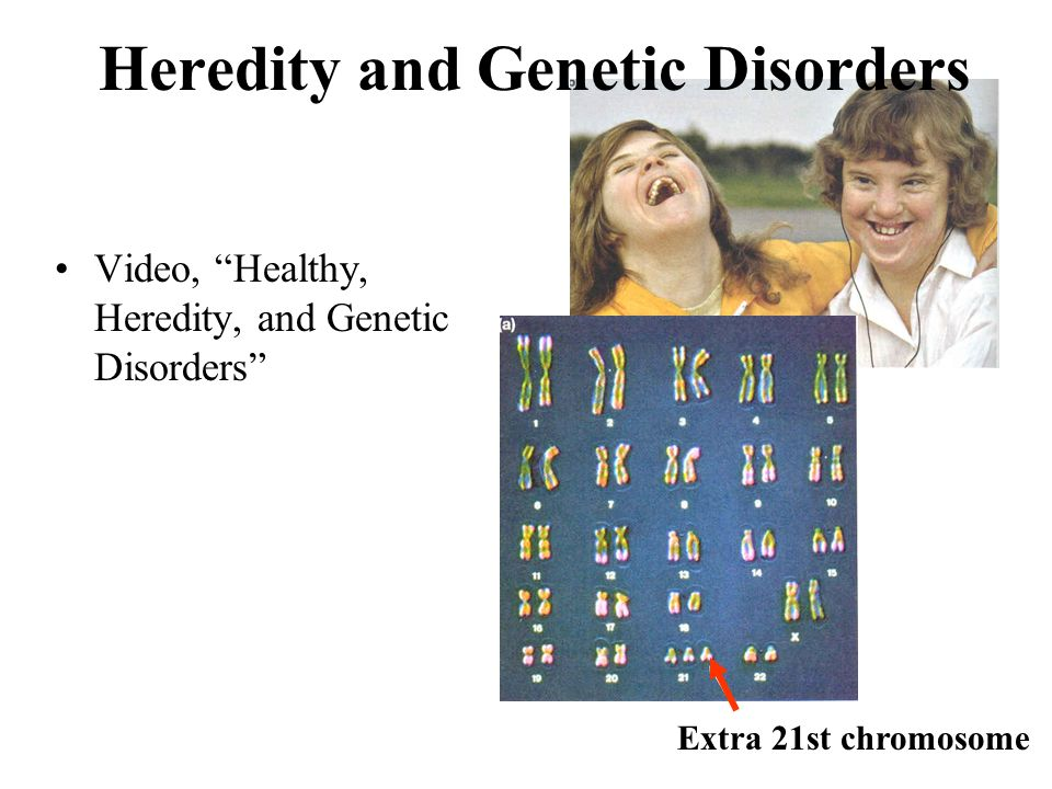 Heredity and Genetic Disorders