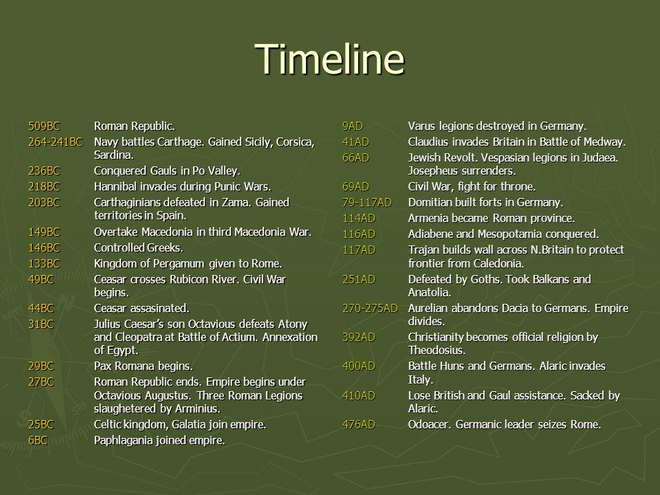 Timeline 509BC Roman Republic.