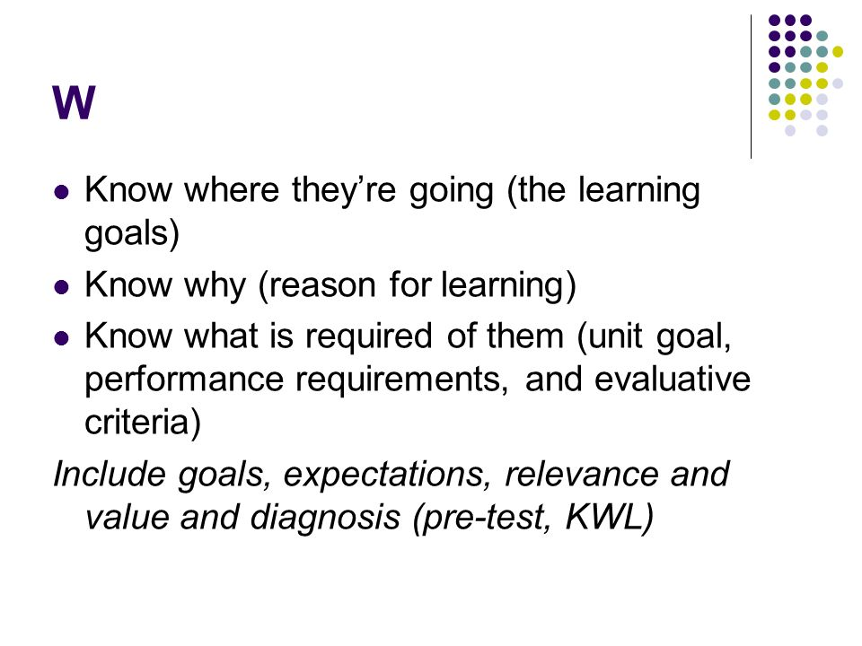 W Know where they're going (the learning goals)