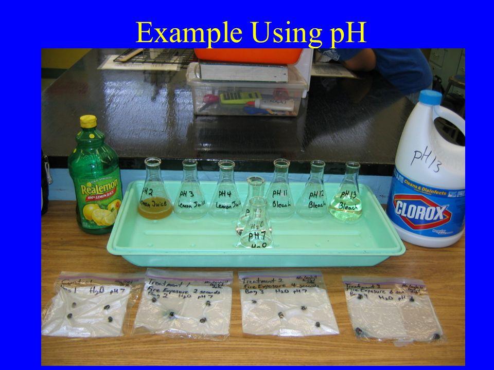 Example Using pH