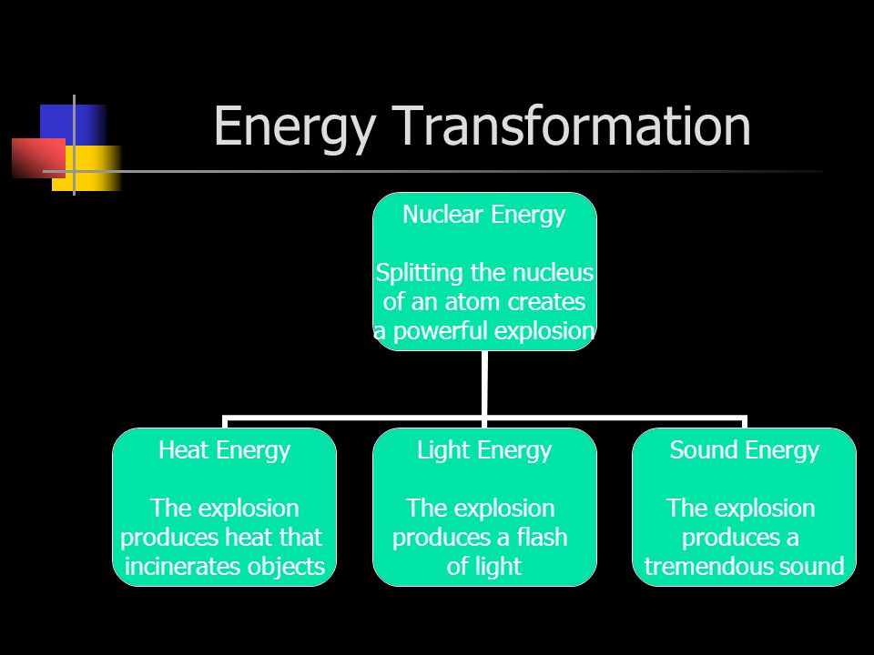 Energy And Its Transformation Ppt Video Online Download