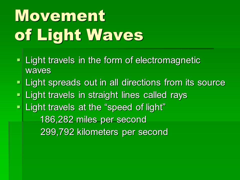 Movement of Light Waves