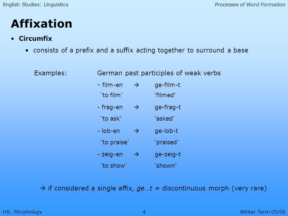 savialec • Blog Archive • English word formation laurie bauer