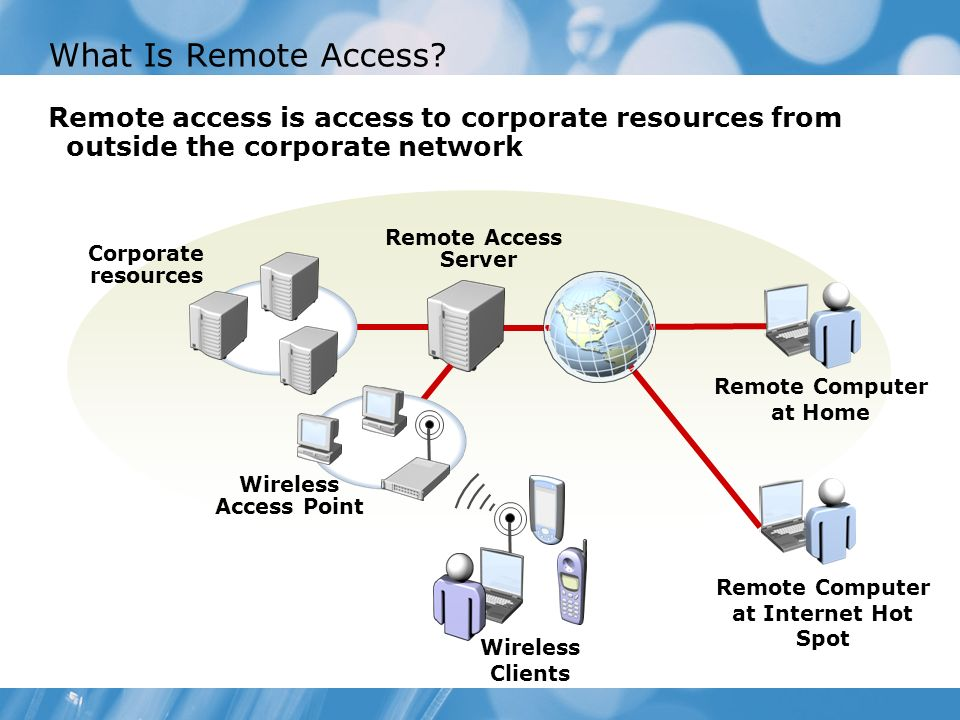 Module 11 Remote Access Fundamentals  Ppt Download. Electrical Contractors Milwaukee. Digital Advertising Platforms. Cheap Auto Insurance In N C Us Oil Reserves. Computer Repair Detroit Best Etf To Invest In