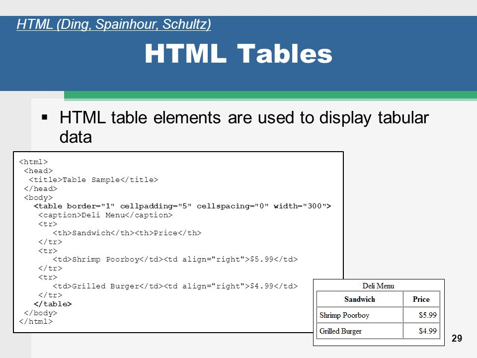 Instructor charles moen ppt video online download for Html table th width percent