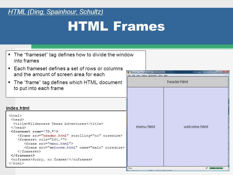 Html Frames Ppt - Page 7 - Frame Design & Reviews ✓