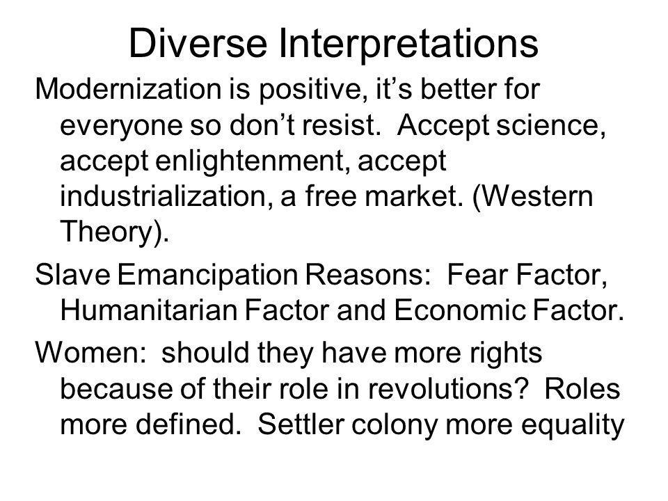 Diverse Interpretations