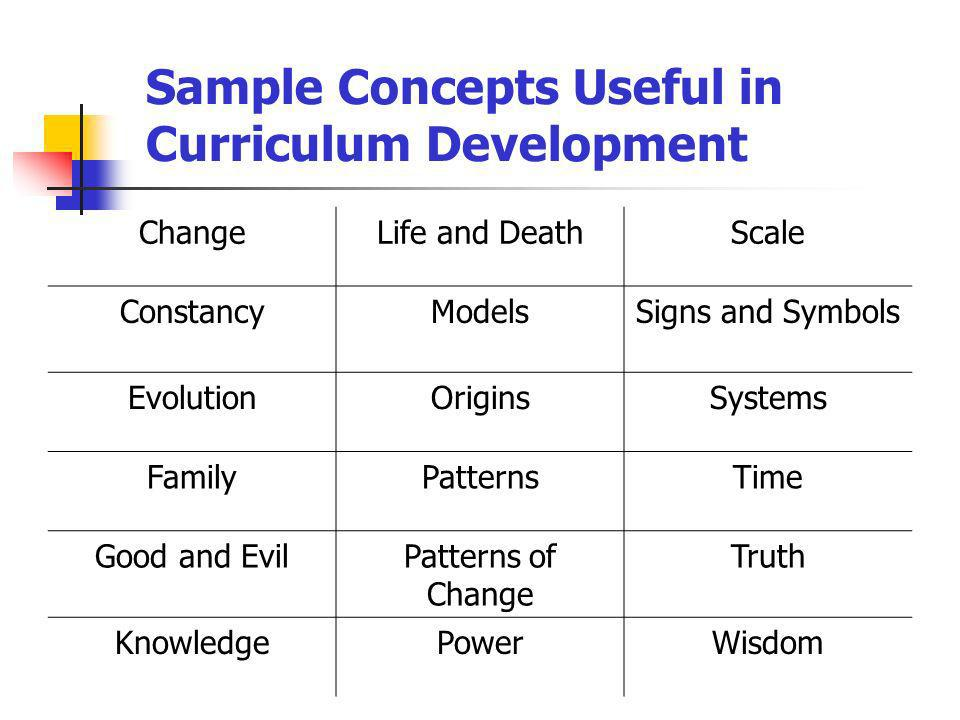 Sample Concepts Useful in Curriculum Development