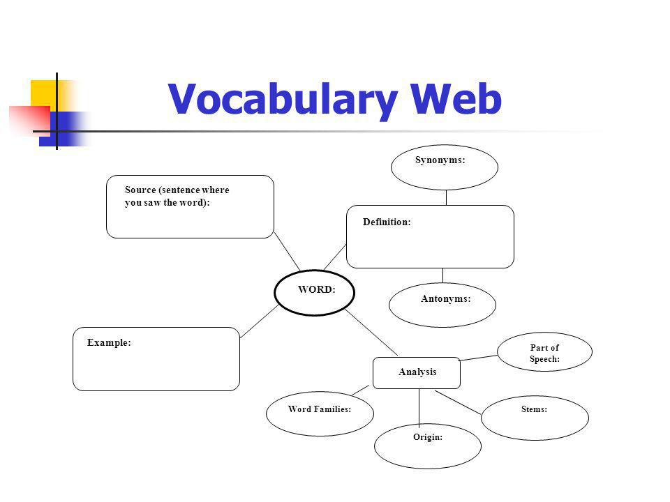 Vocabulary Web Synonyms: Source (sentence where you saw the word):