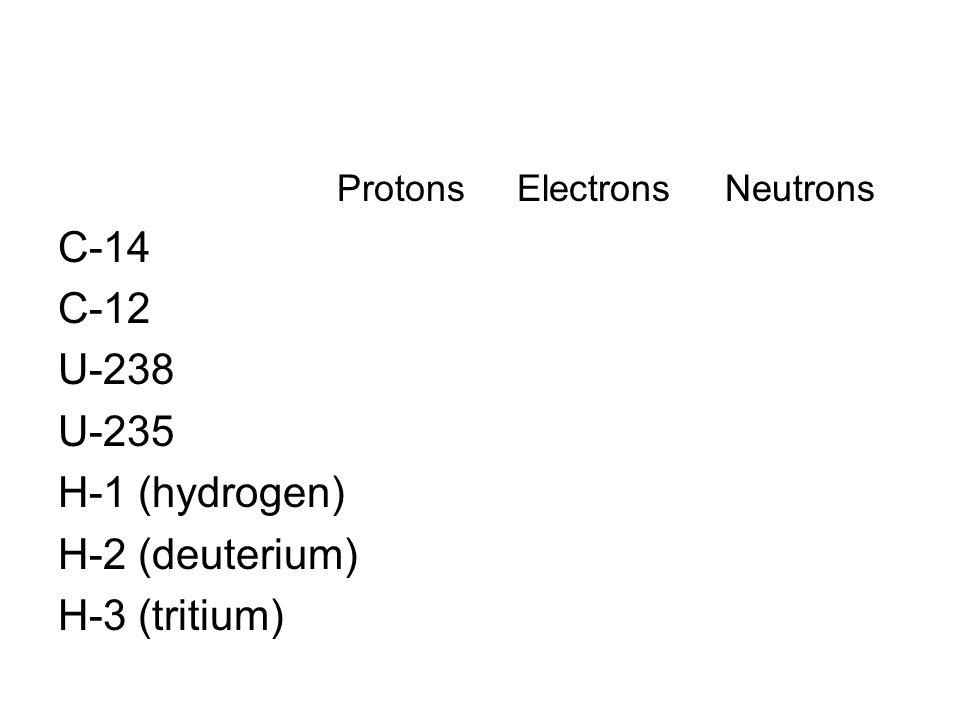 C-14 C-12 U-238 U-235 H-1 (hydrogen) H-2 (deuterium) H-3 (tritium)