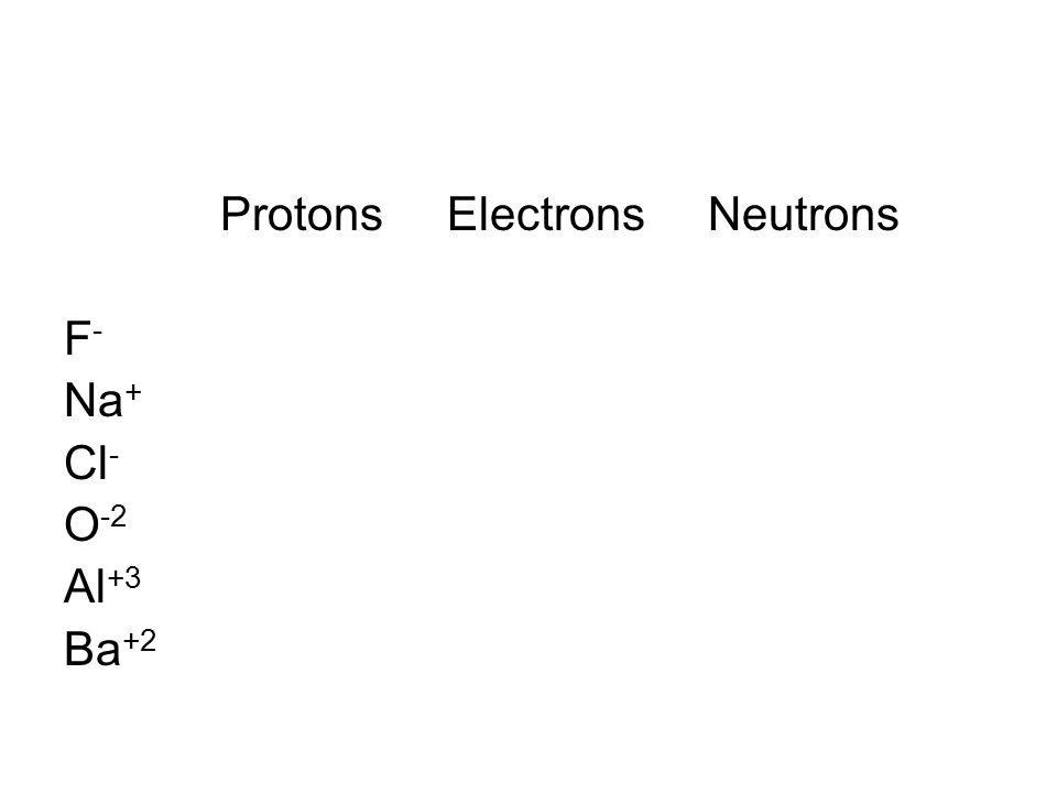 Protons Electrons Neutrons
