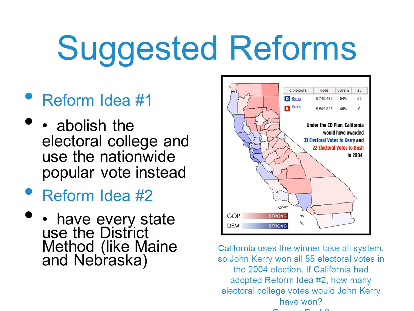 reform of electoral college If the electoral college reform act had qualified for the ballot and been approved by the state's voters, it would have changed the way california allocates its presidential electoral college votes currently, the presidential candidate who wins the popular vote in the state gets all 55 of.