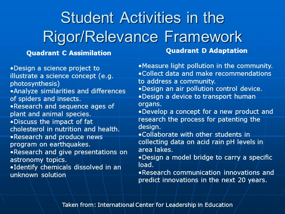 Student Activities in the Rigor/Relevance Framework