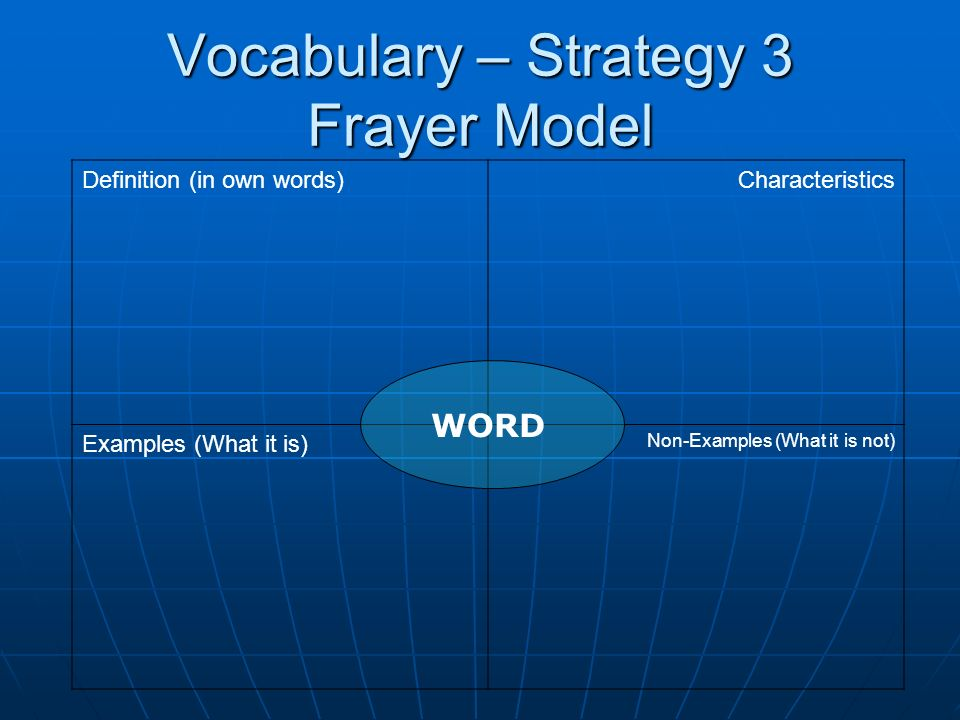 Vocabulary – Strategy 3 Frayer Model