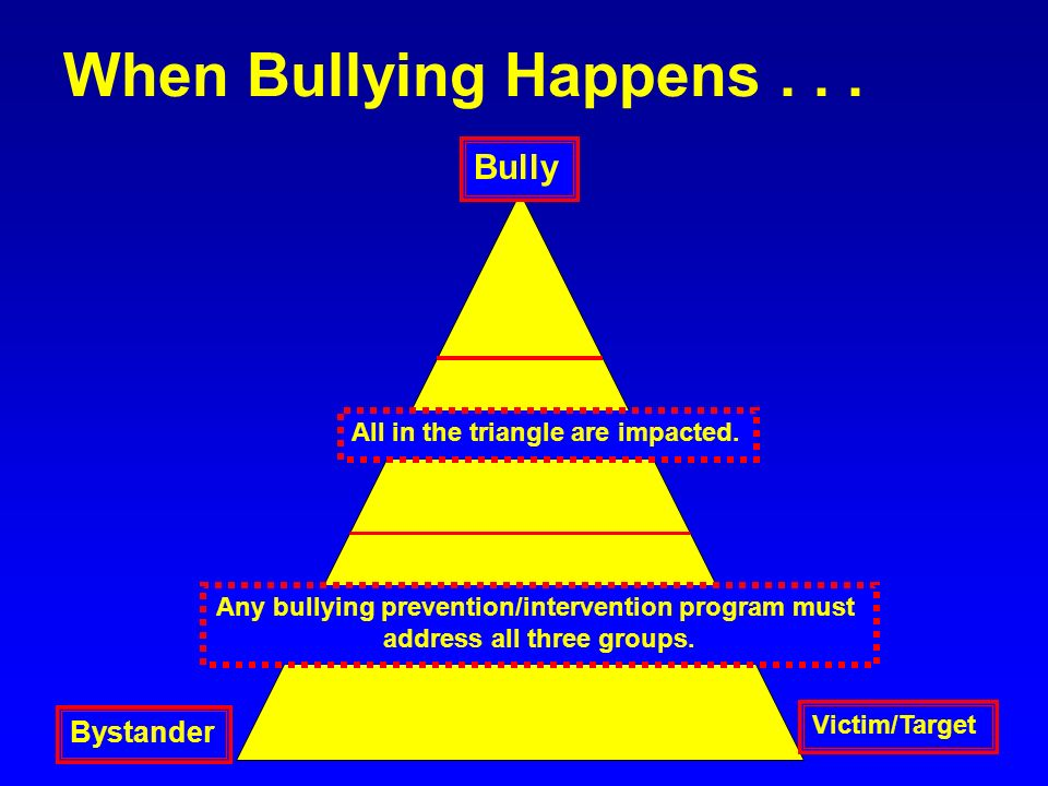 When Bullying Happens Bully Bystander