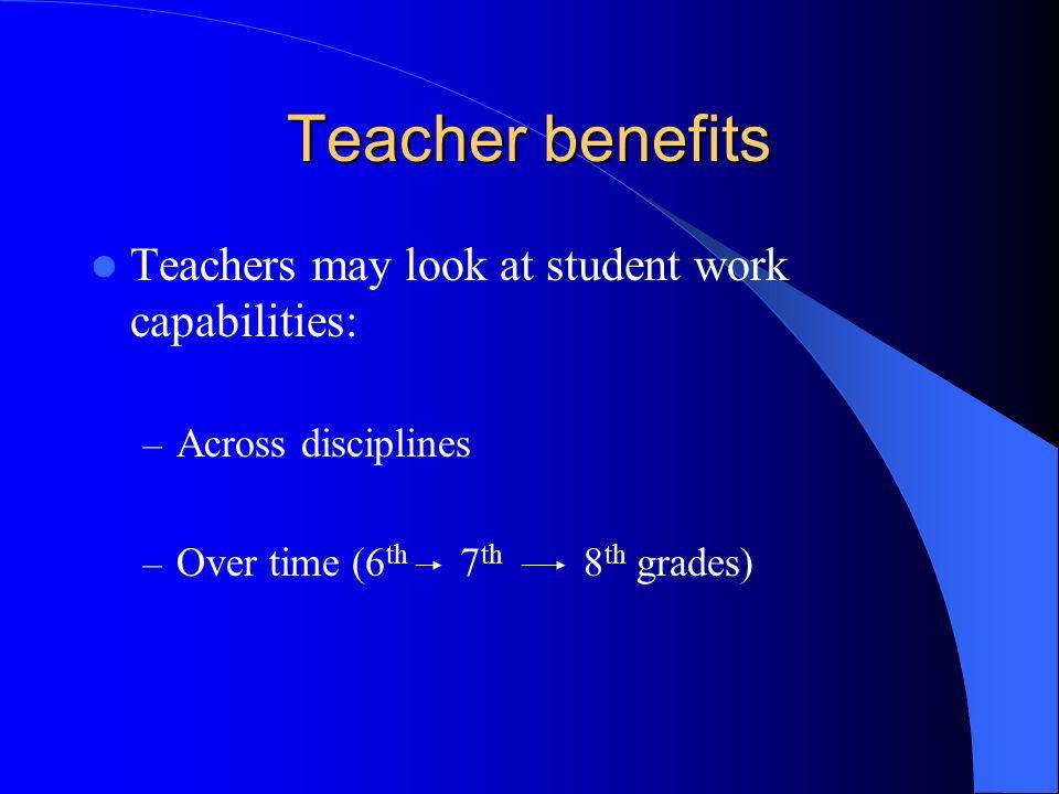Teacher benefits Teachers may look at student work capabilities: