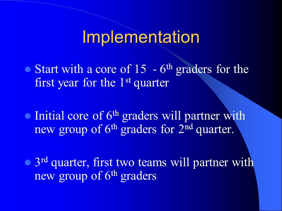 Implementation Start with a core of 15 - 6th graders for the first year for the 1st quarter.