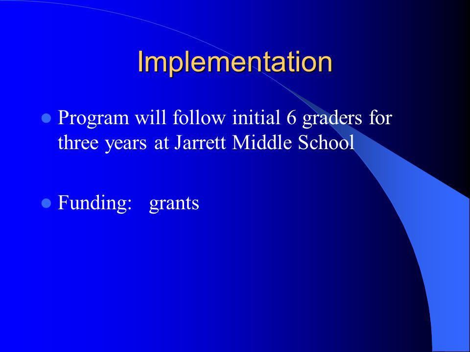 Implementation Program will follow initial 6 graders for three years at Jarrett Middle School.