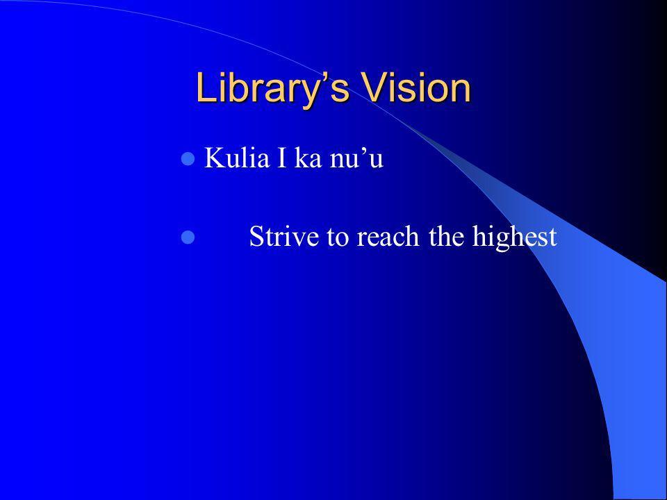 Library's Vision Kulia I ka nu'u Strive to reach the highest