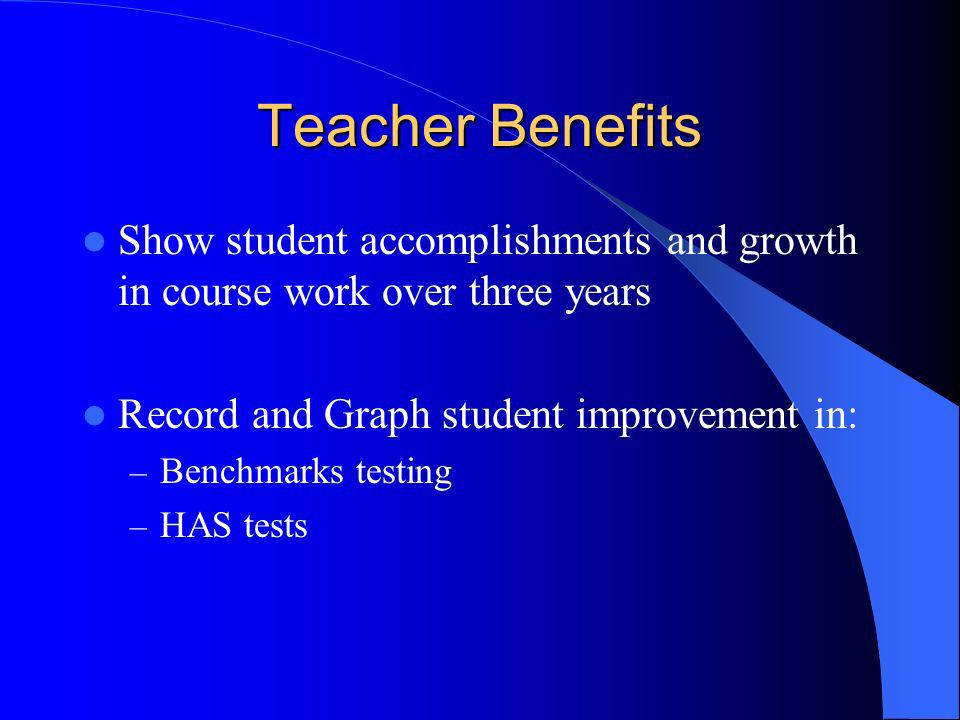 Teacher Benefits Show student accomplishments and growth in course work over three years. Record and Graph student improvement in: