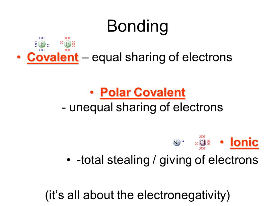Bonding Covalent – equal sharing of electrons