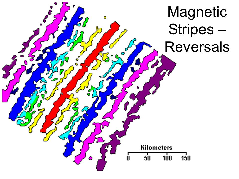 Magnetic Stripes – Reversals