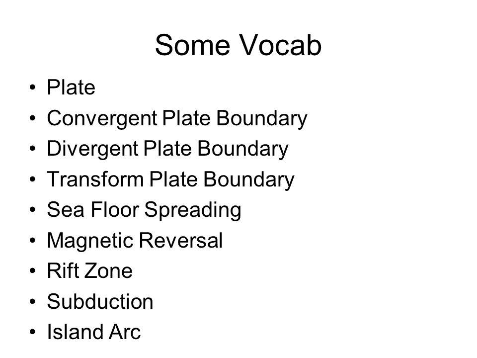 Some Vocab Plate Convergent Plate Boundary Divergent Plate Boundary