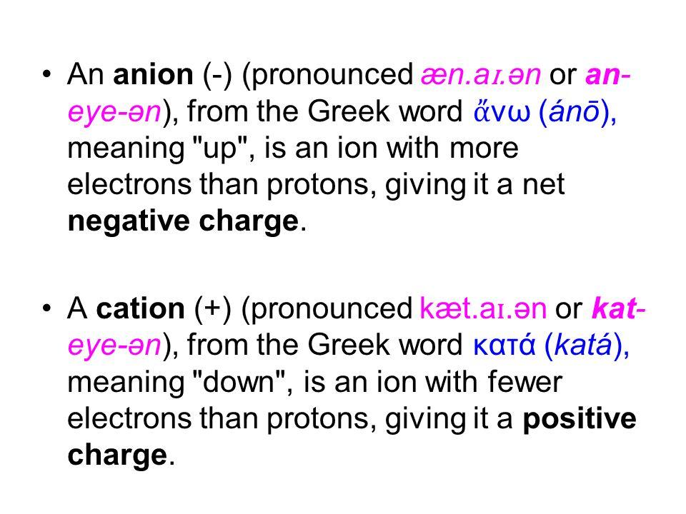 An anion (-) (pronounced æn. aɪ