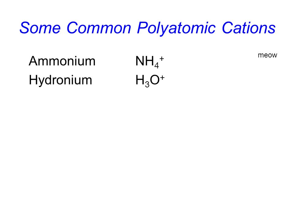 Some Common Polyatomic Cations
