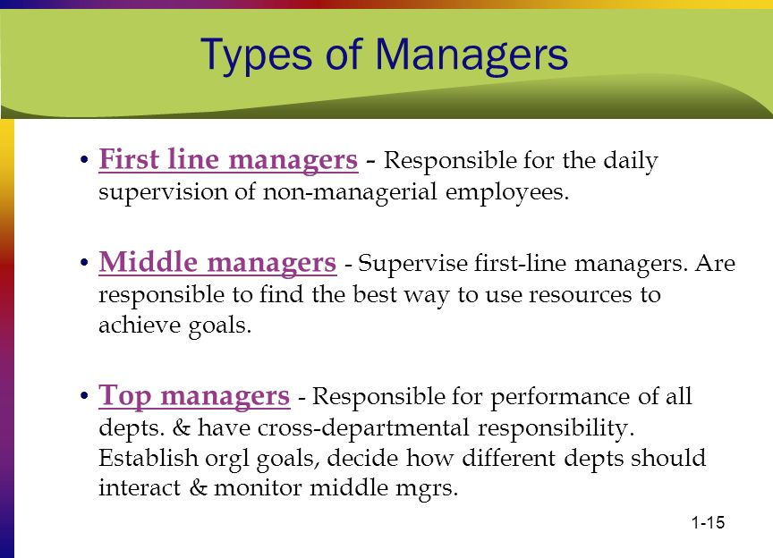 Types of Managers First line managers - Responsible for the daily supervision of non-managerial employees.