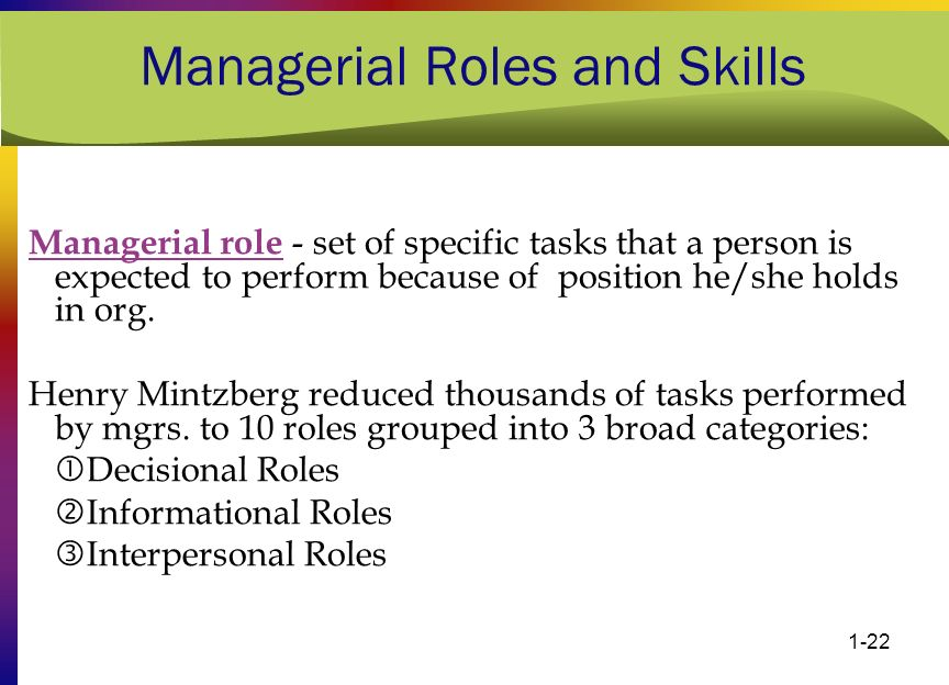 managerial roles and skills essay Abstract this essay examines the question of whether managerial work, roles, and skills are same throughout the world academic journals and textbooks are used in.