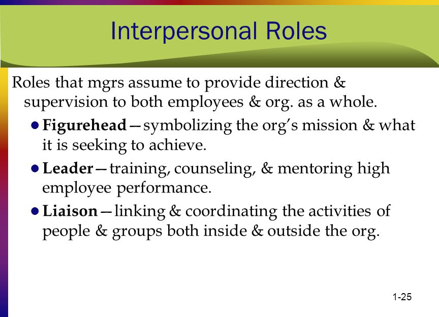 Interpersonal Roles Roles that mgrs assume to provide direction & supervision to both employees & org. as a whole.