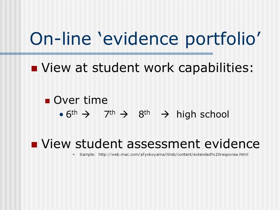 On-line 'evidence portfolio'