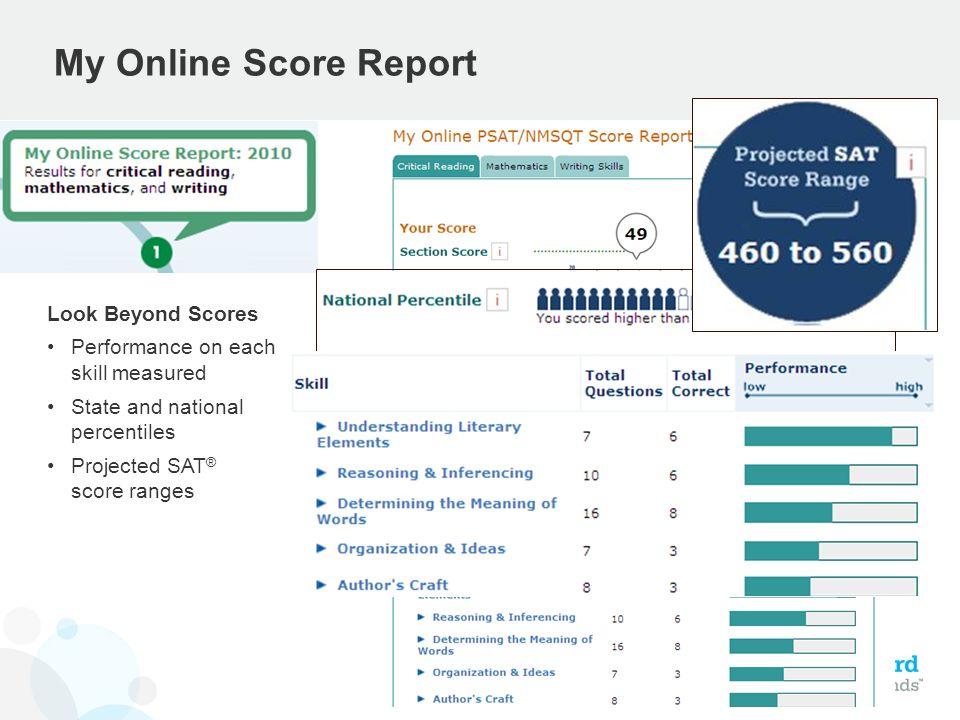 My Online Score Report Look Beyond Scores