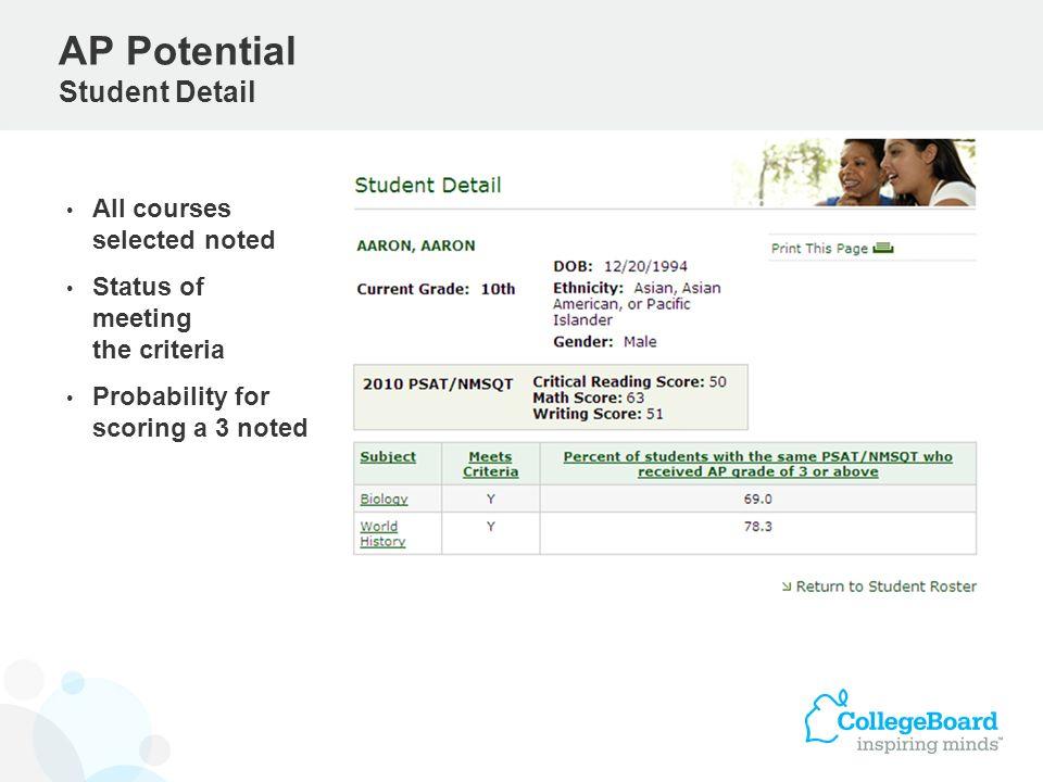 AP Potential Student Detail