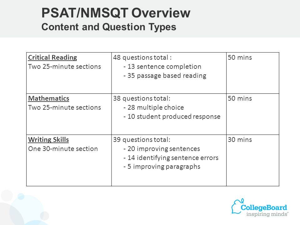 PSAT/NMSQT Overview Content and Question Types