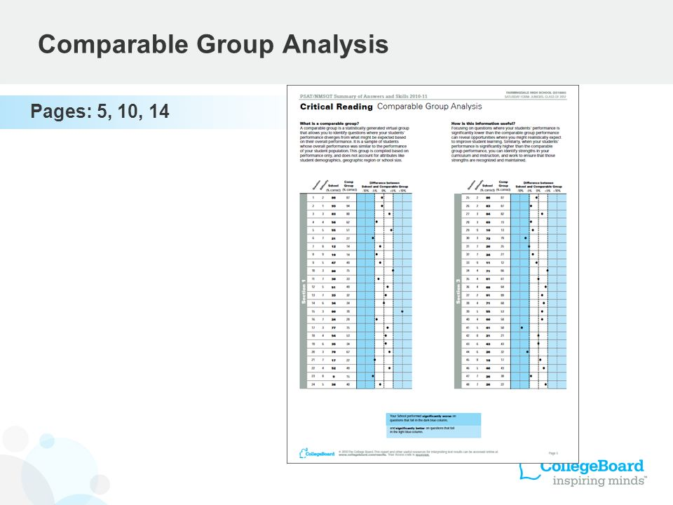 Comparable Group Analysis