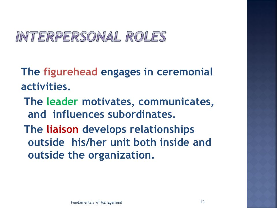 Interpersonal Roles