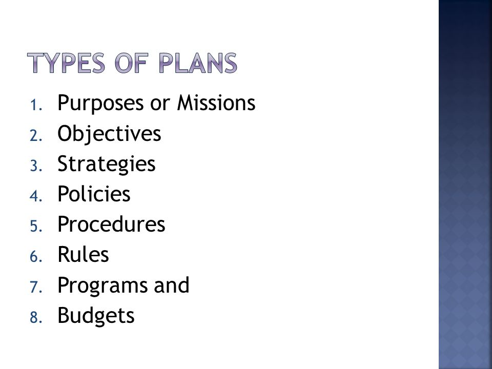 TYPES OF PLANS Purposes or Missions Objectives Strategies Policies