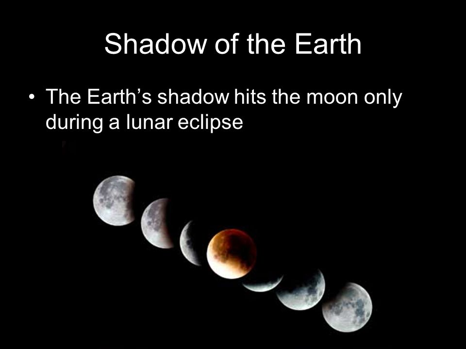 Shadow of the Earth The Earth's shadow hits the moon only during a lunar eclipse