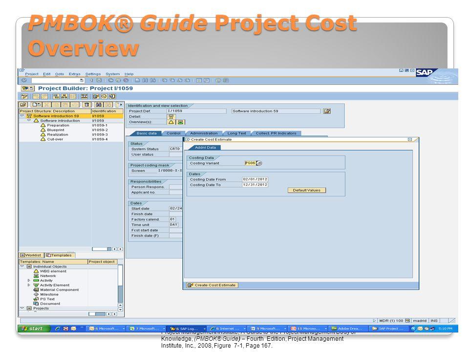 project management institute 2008 pdf