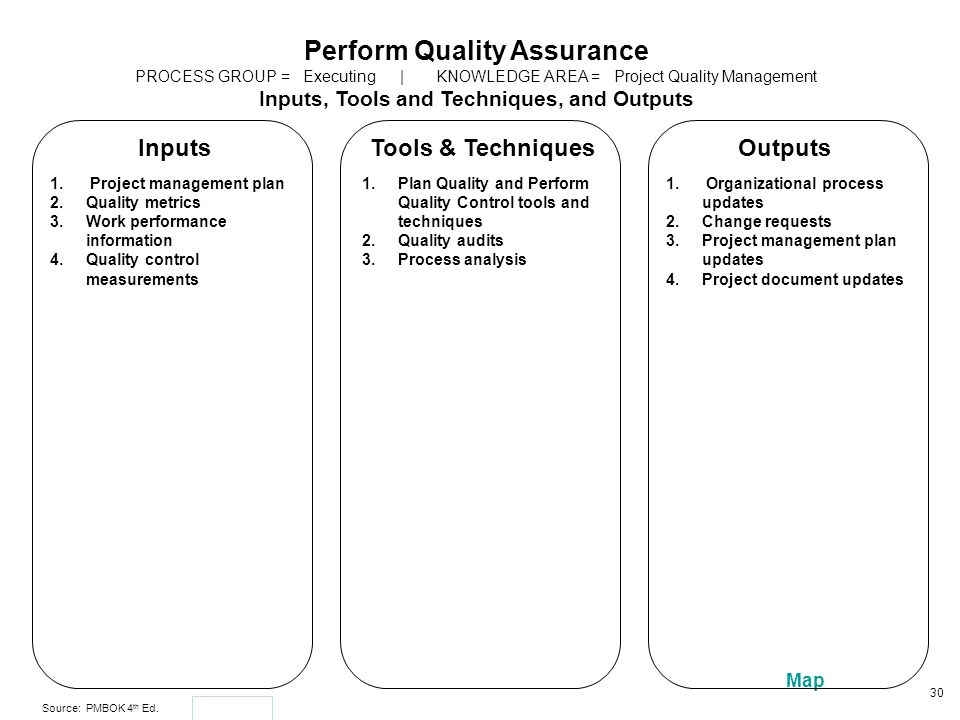 quality and performance management methods in healthcare The american health care system has serious problems with quality and safety that can be reduced through quality improvement (qi) activities qi uses data-based methods to bring about immediate improvements in health care delivery.